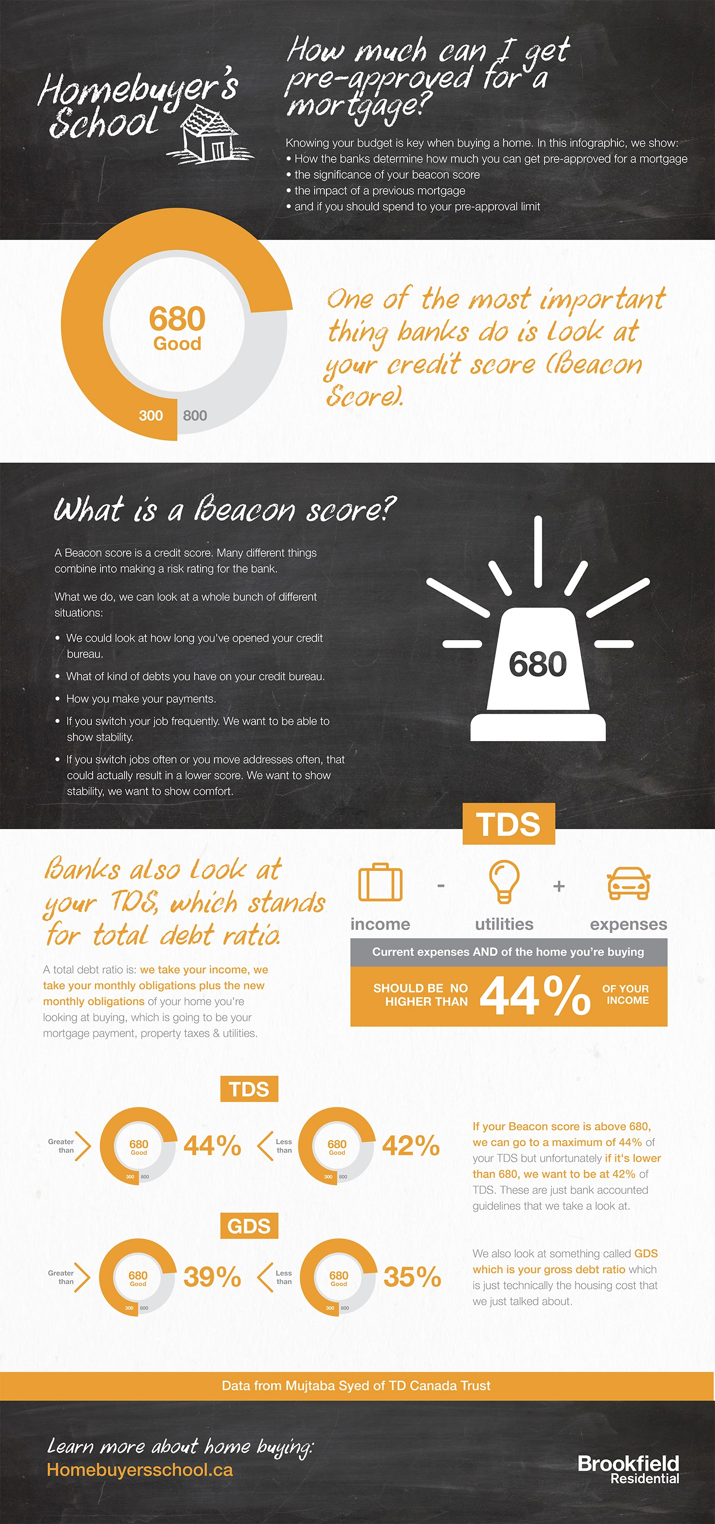 BRK-024 Mortgage Approval Infographic March 22.jpg