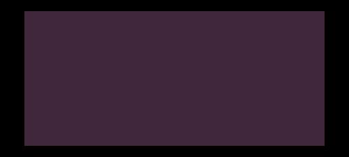 new Riverstone logo_purple